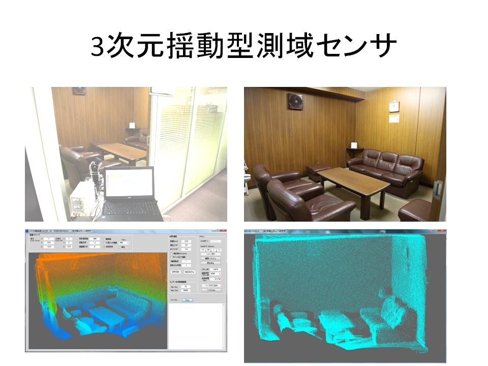 3次元揺動型測域センサ1